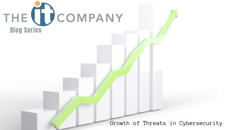Rapid Increase in Cybersecurity Threats
